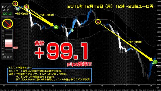 ユーロ円 +99.1pips.png