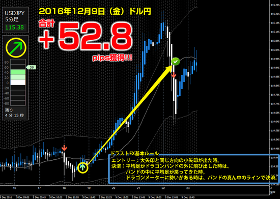 ・ドル円 +52.8pips.png