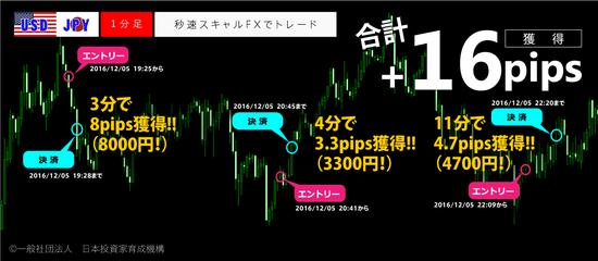 秒速スキャルFX  .png