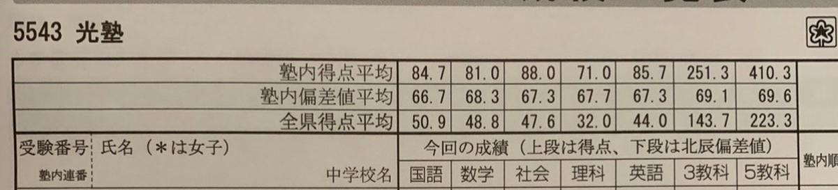 f:id:ageohikari:20210318153241j:plain