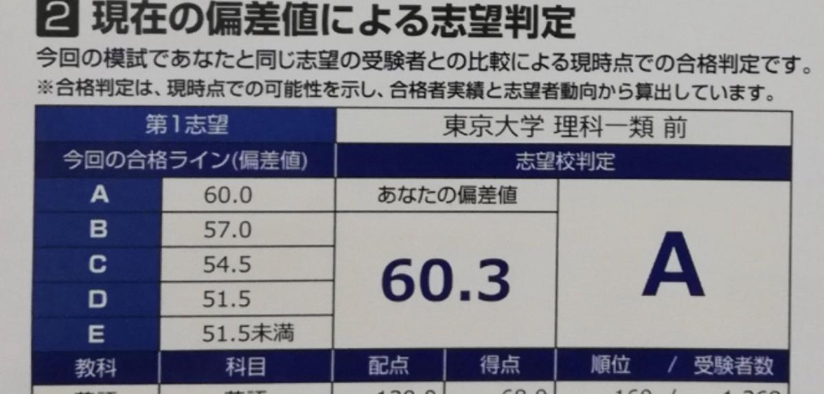 f:id:ageohikari:20210322115902j:plain