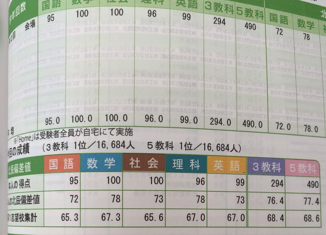 f:id:ageohikari:20210503151243j:plain