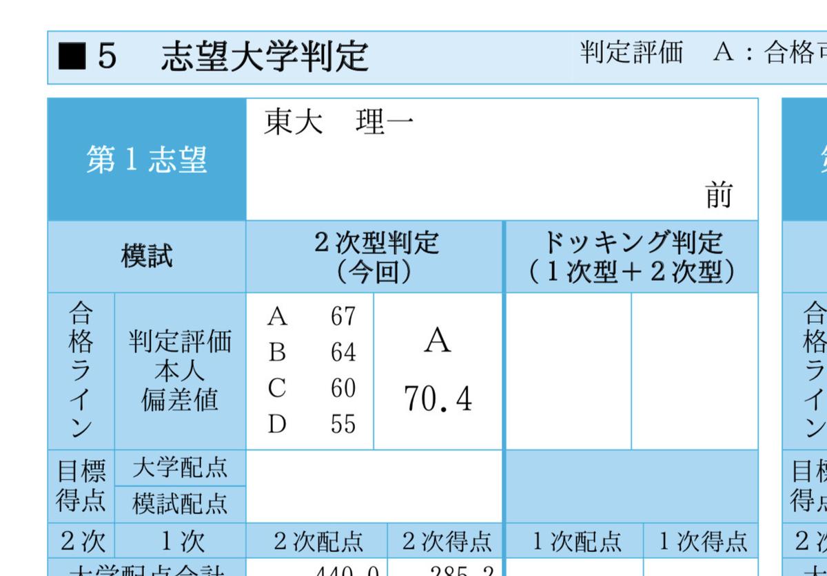 f:id:ageohikari:20210630224215j:plain