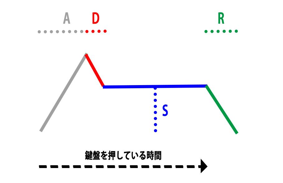 f:id:agete3db:20180201022137j:plain