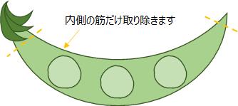 f:id:agomaru2510:20210216124930p:plain