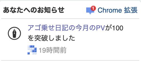 PV100突破