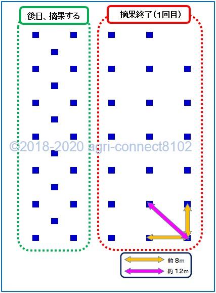 f:id:agri-connect:20200612094743j:plain