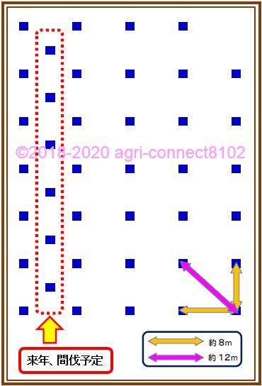f:id:agri-connect:20200612100203j:plain
