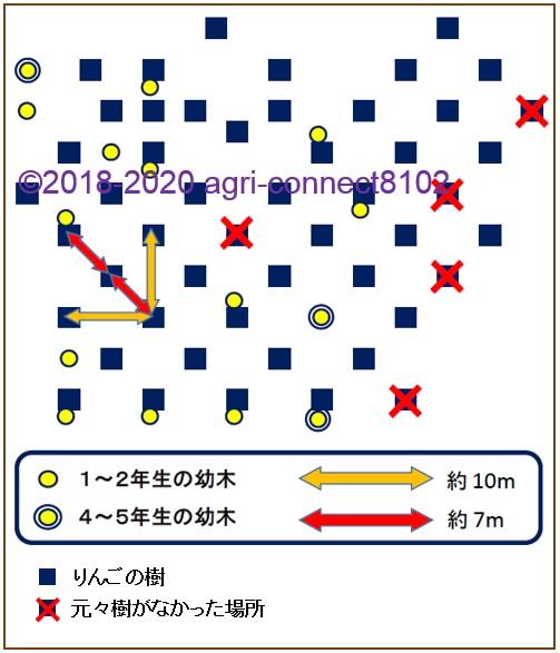 f:id:agri-connect:20200619214814j:plain
