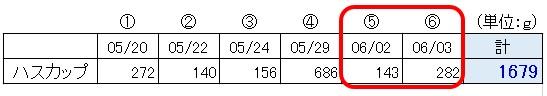 f:id:agri-connect:20210606210817j:plain