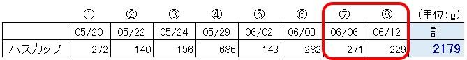 f:id:agri-connect:20210621213751j:plain