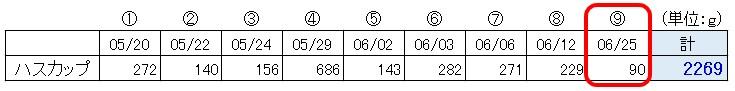 f:id:agri-connect:20210629204751j:plain