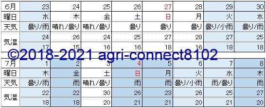 f:id:agri-connect:20210708105820j:plain