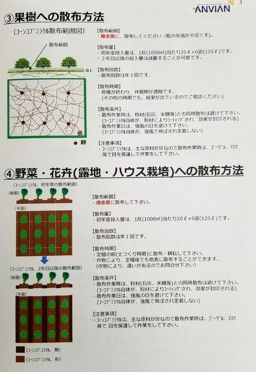 f:id:agri-work:20190620201259j:plain