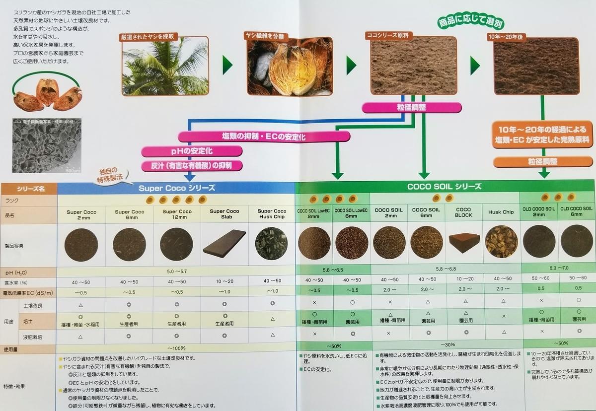 f:id:agri-work:20190814220553j:plain