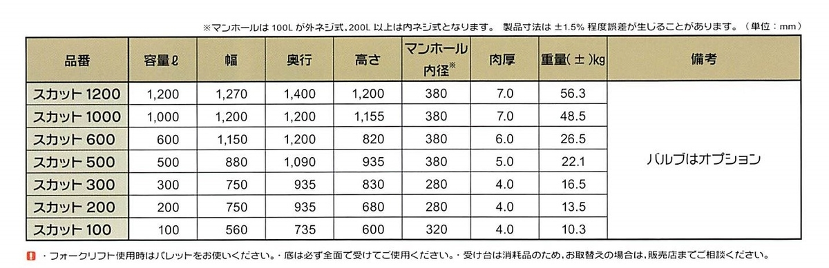 f:id:agri-work:20200823200541j:plain
