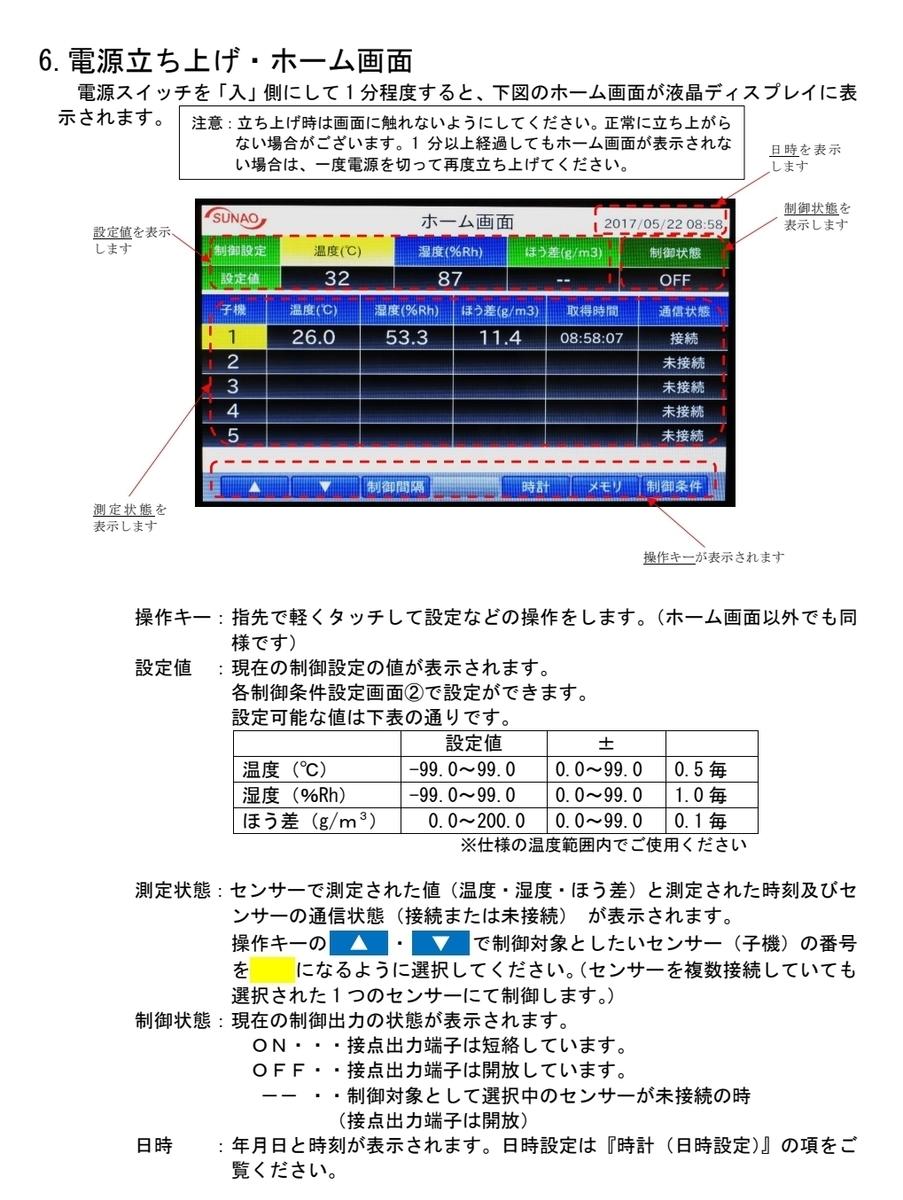 f:id:agri-work:20210505150618j:plain