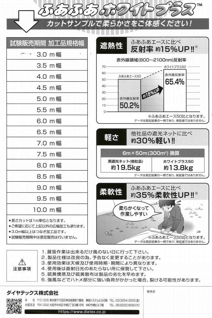 f:id:agri-work:20210505220010j:plain