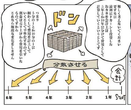 f:id:agura-huma:20190502162441j:plain