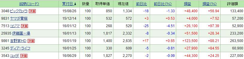 f:id:agura-huma:20200116150621p:plain