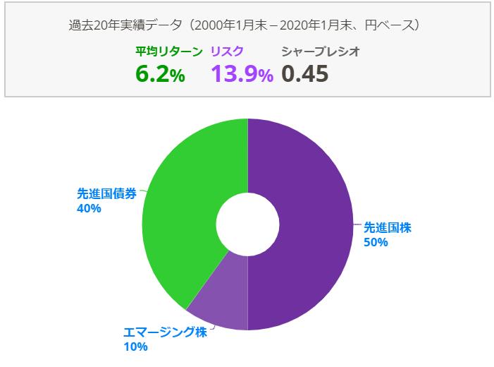 f:id:agura-huma:20200311082302p:plain
