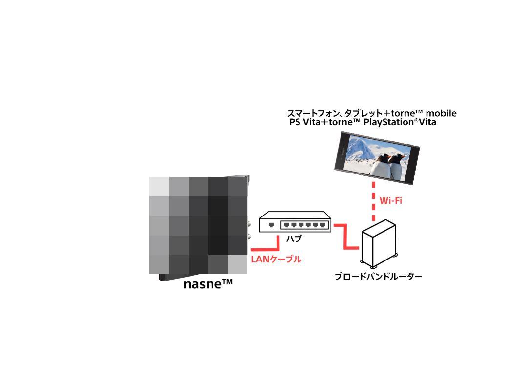 f:id:agura-huma:20200410081402j:plain