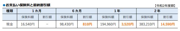 f:id:agura-huma:20200525092332p:plain