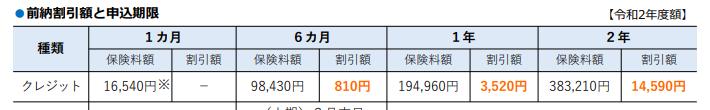 f:id:agura-huma:20200525095308p:plain