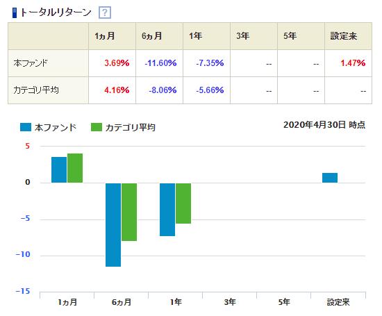 f:id:agura-huma:20200528082400p:plain