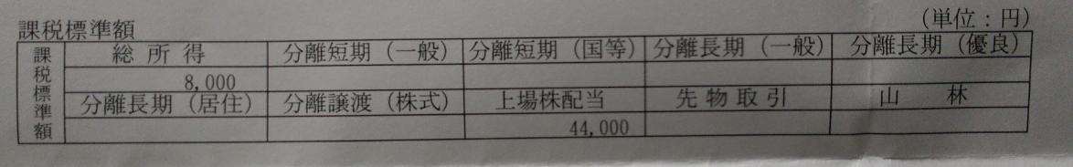 f:id:agura-huma:20200617143020p:plain