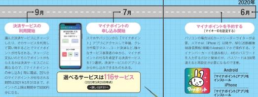 f:id:agura-huma:20200624085506p:plain