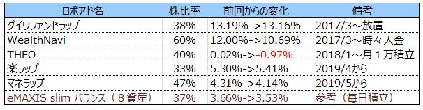f:id:agura-huma:20201005074505p:plain