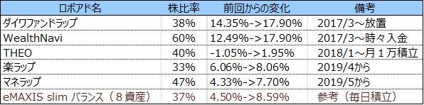 f:id:agura-huma:20201129093907j:plain
