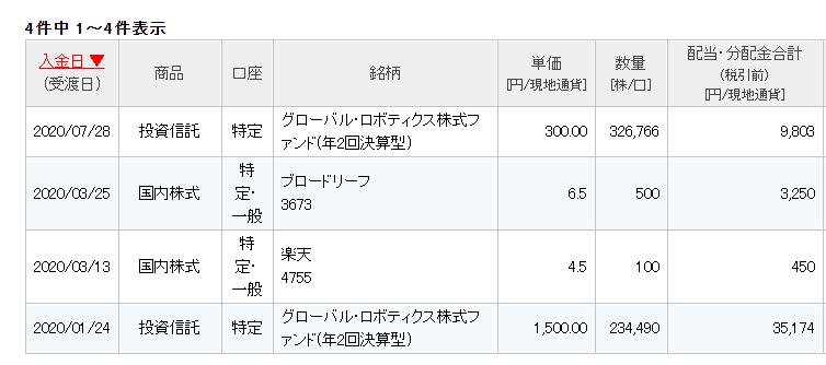 f:id:agura-huma:20201230094323p:plain