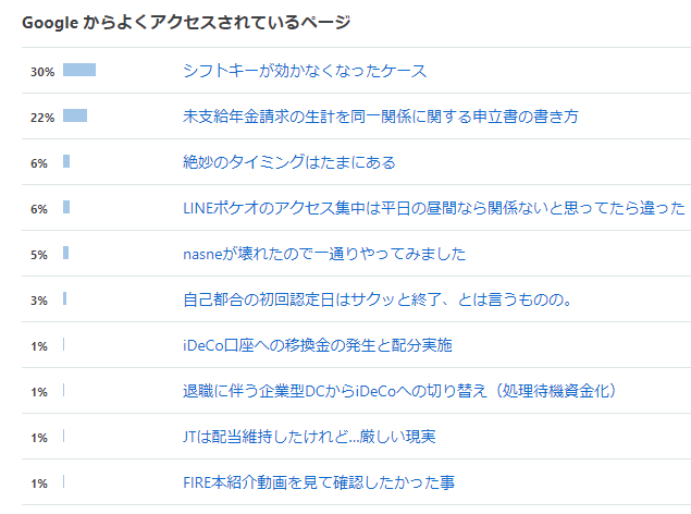 f:id:agura-huma:20210131112736p:plain