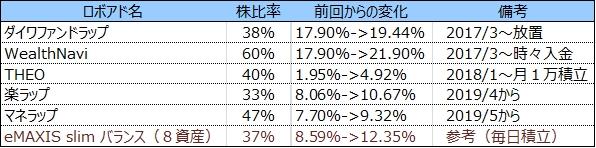 f:id:agura-huma:20210201083536j:plain