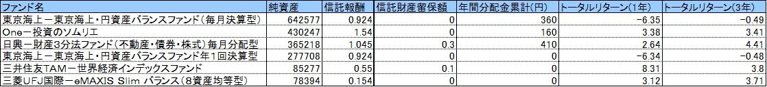 f:id:agura-huma:20210209094500j:plain