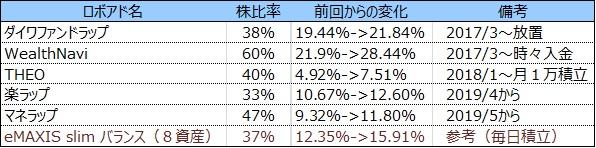 f:id:agura-huma:20210220100022j:plain