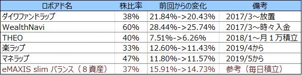 f:id:agura-huma:20210302074930p:plain