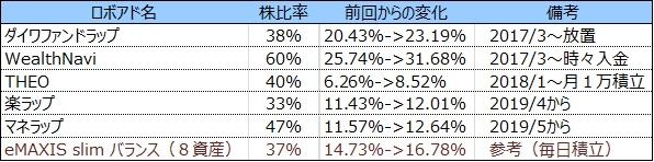f:id:agura-huma:20210329082042j:plain