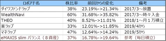 f:id:agura-huma:20210501083000j:plain