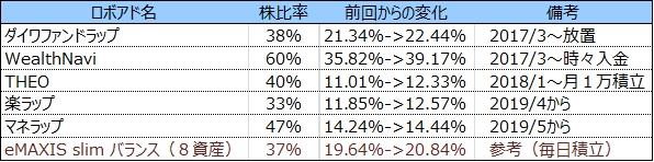 f:id:agura-huma:20210530092453j:plain