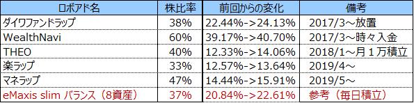 f:id:agura-huma:20210627100257p:plain