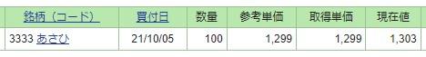 f:id:agura-huma:20211007165947j:plain