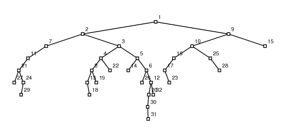 [Algorithm][PostScript]