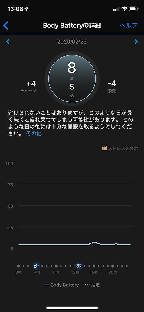 f:id:ahchang:20200227234802p:image