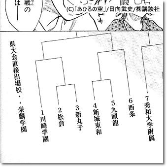 県大会直接出場校・・栄麟学園と明記