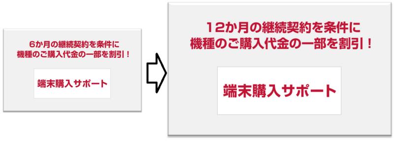 f:id:ahiru8usagi:20150425224225j:plain