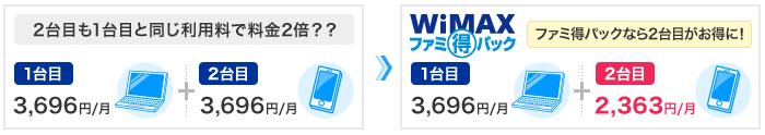 f:id:ahiru8usagi:20150515132520p:plain