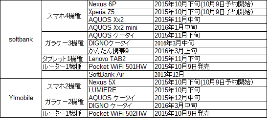 f:id:ahiru8usagi:20151008160225p:plain